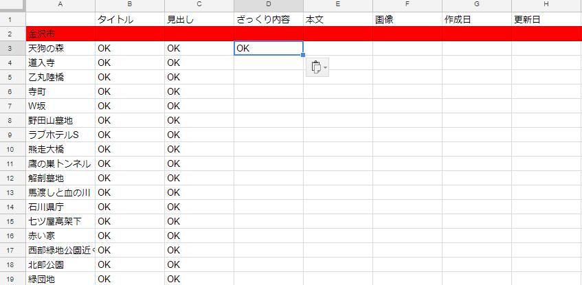ブログ作成の進捗表