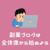 副業ブログの作業手順アイキャッチ画像