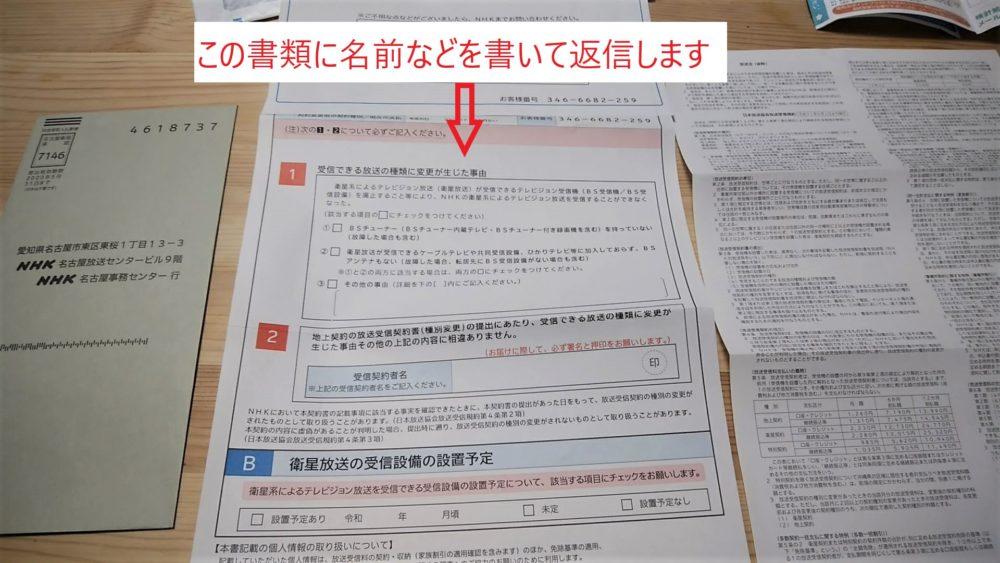 NHKの契約変更書類