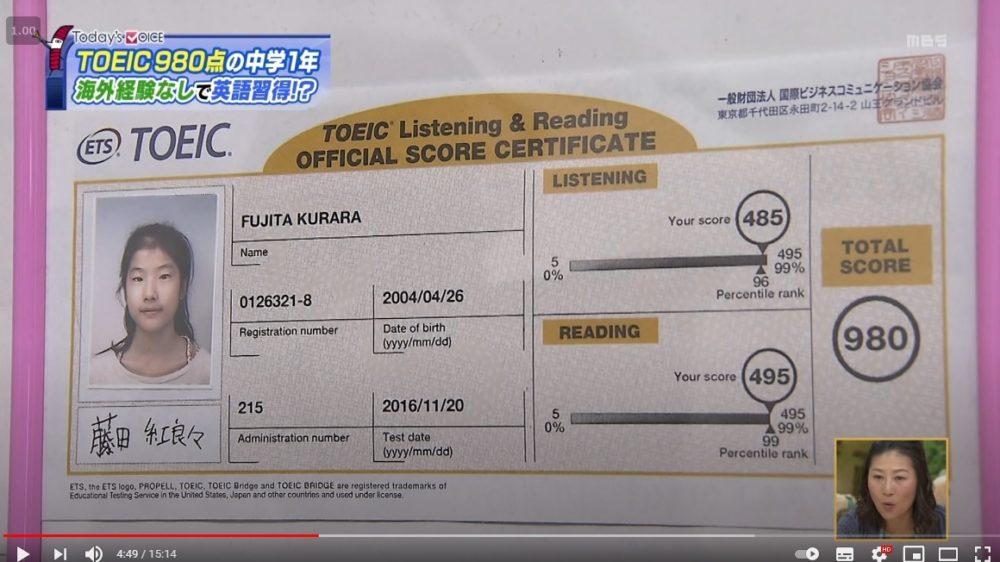 小学生のTOEICの点数