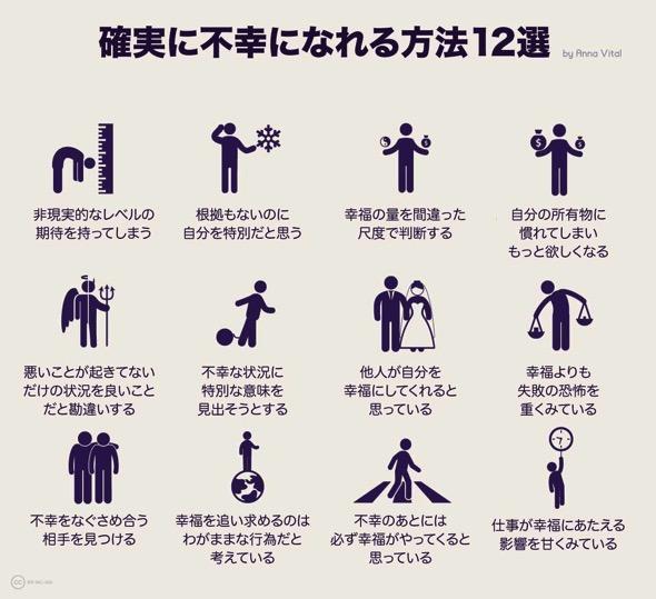 確実に不幸になれる方法12選