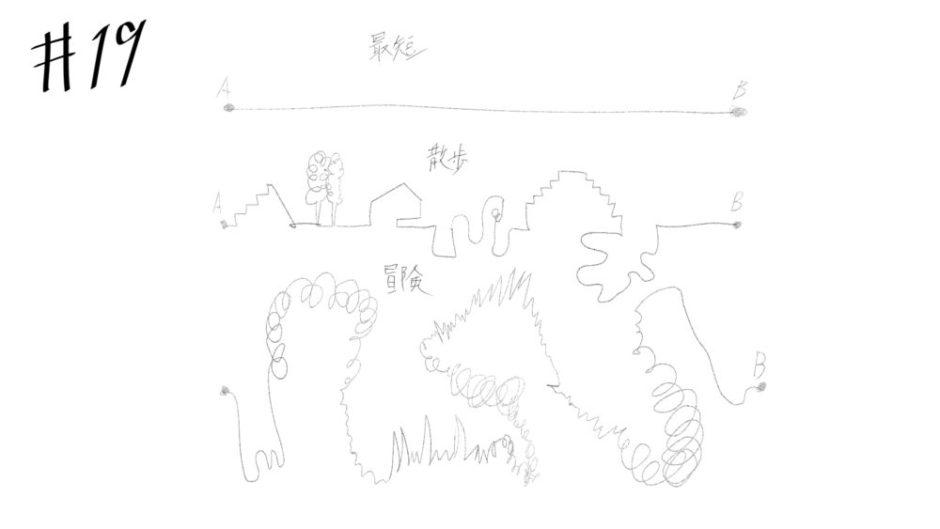 #19 自由に描く練習 イラスト